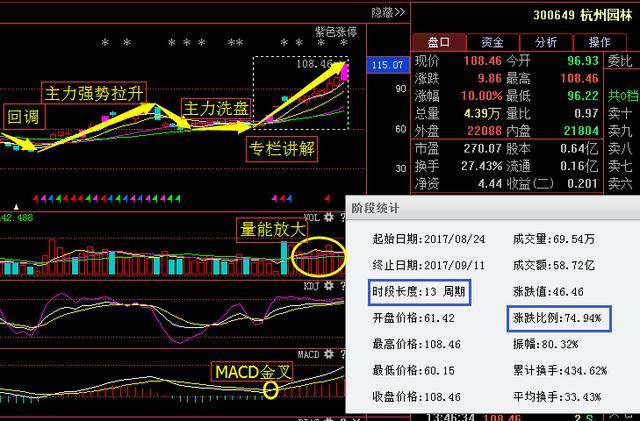 人工智能+锂电池股从156跌至8元,中报预增767%,9月或乌鸡变凤凰