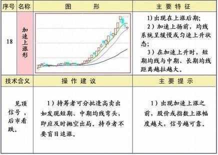 一名职业操盘手的解读:均线系统,让你成为股市高手!(干货)