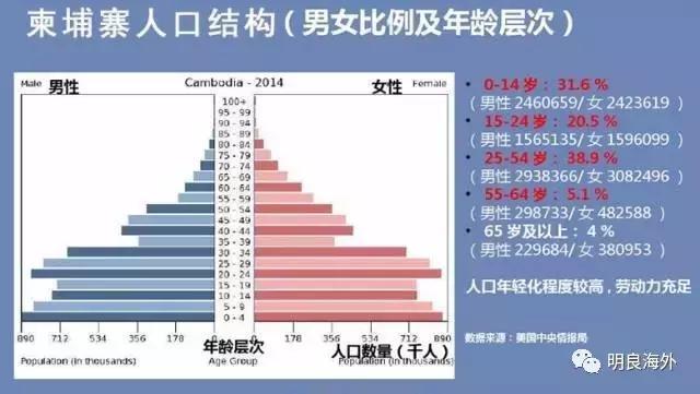 为什么这里的房子越来越受中国人欢迎?