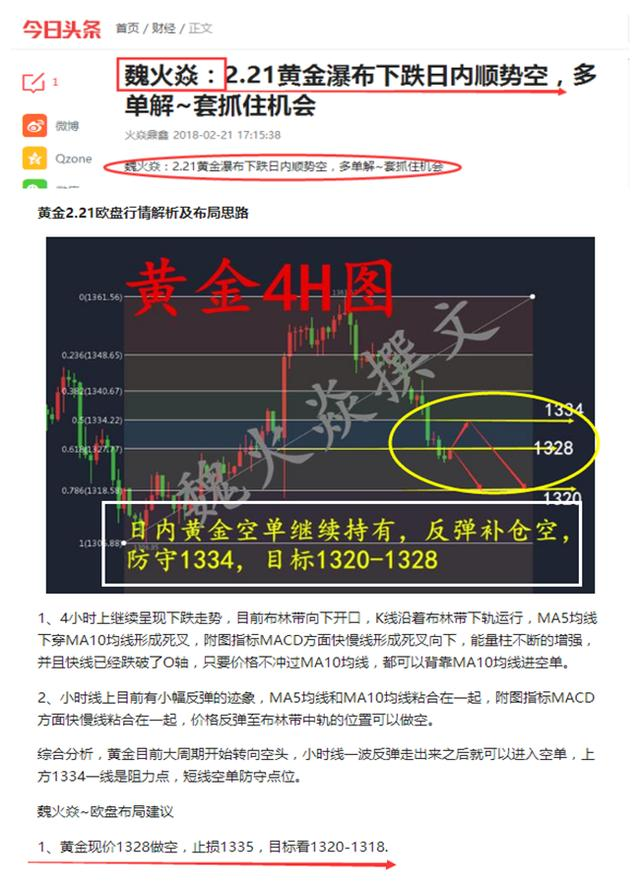 http://mp.cnfol.com/article/1343005
