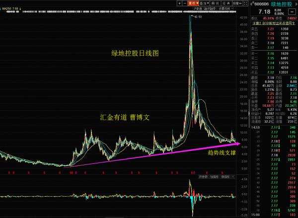 曹博文:A股如期回落,关注第二波掘金机会