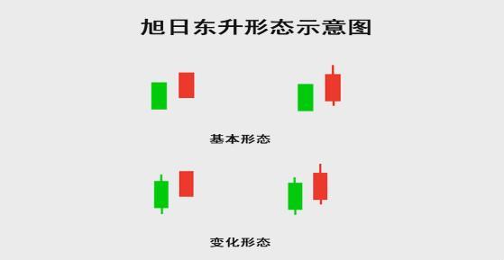 http://mp.cnfol.com/article/1656367