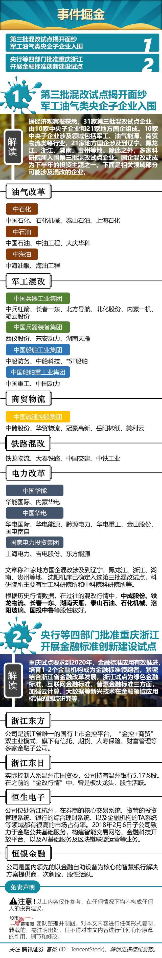http://mp.cnfol.com/article/1657896