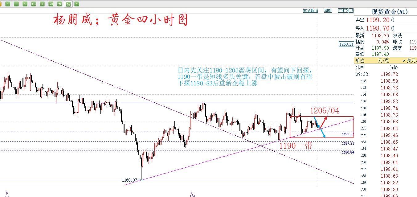 http://gold.cnfol.com.4466557.com/mingjiadianjin/20180919/26885715.shtml