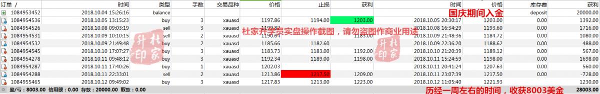盈利报表.png