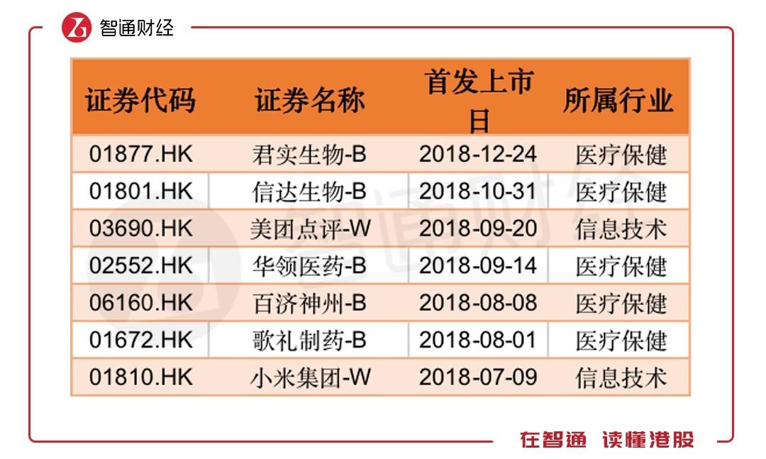 家临江:2019的香港股市 新经济更成熟