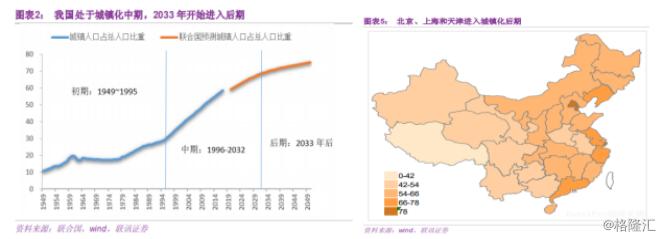 行业现分化,梁志天设想团体(2262.HK)怎样变奏?
