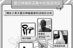 http://mp.cnfol.com/article/1655964