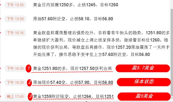 江子晨:黄金短线回撤仍是多,1250直接多!