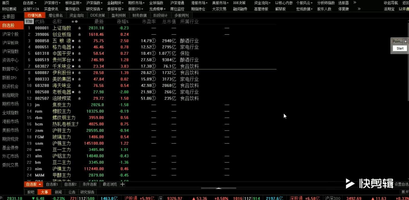 「视频」7.13玄同波浪理论综述汇市股市交易策略