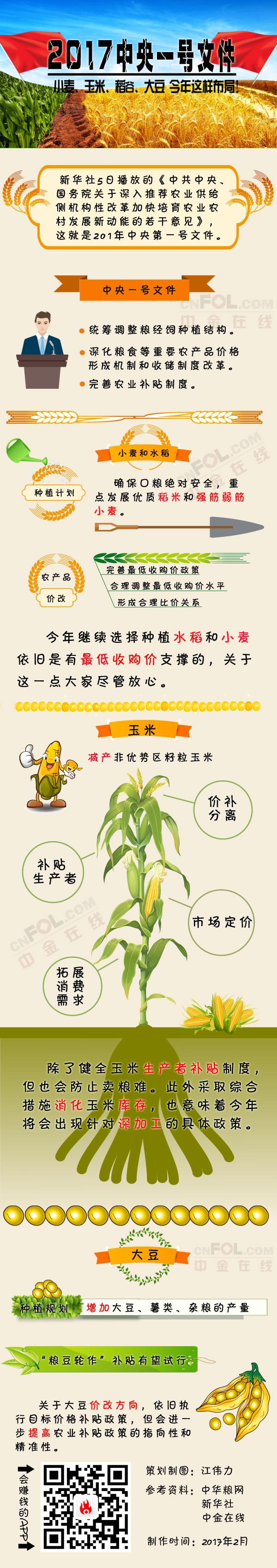 小麦、玉米、稻谷、大豆今年这样布局!