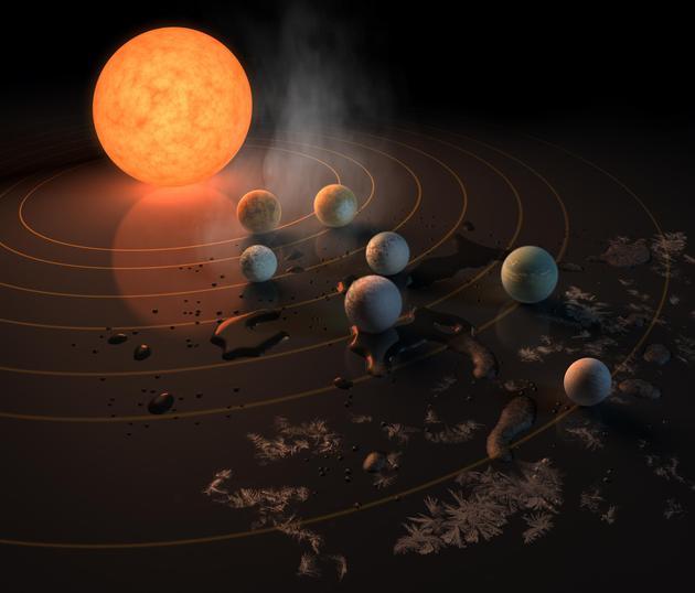 40光年外恒星周围发现7颗类地行星