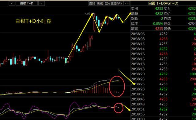 慕辰论金:黄金大涨中国乘胜加大生产,原油涨势受供应减少支撑