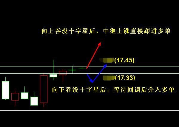 曾璇沛:白银17.6强压截胡银价涨势 白银空单解套有救了?