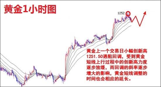 3.23原油黄金白银行情分析