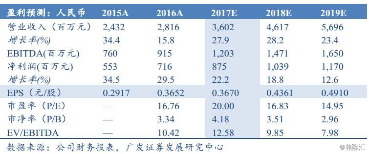 周黑鸭(01458.HK)单店销量下滑收窄