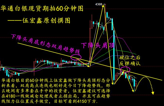 伍宏鑫:4月11日华通白银现货排期行情分析及操作策略