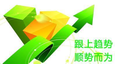 夏志鹏:浅谈趋势线在交易过程中的应用
