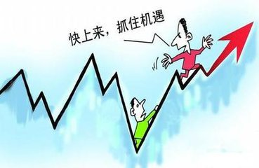 王欢宸:6.2白银原油走势分析及操作建议