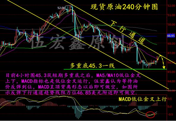 伍宏鑫:6.12现货原油、亚商燃宝、耀德工业沥青分析及策略