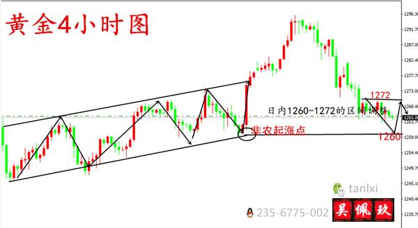 吴佩玖:6.13黄金多空加息抉择,原油关注OPEC月度报告