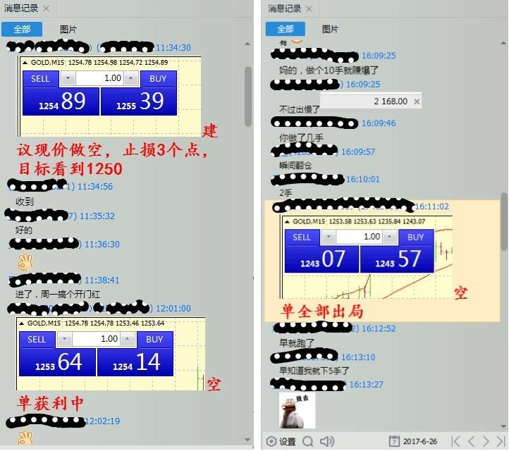 【6.27】黄金45空单持有看39,原油反弹看空