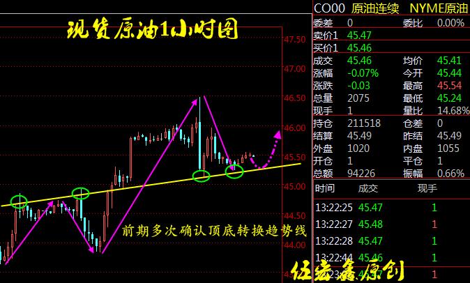 伍宏鑫:7.13百利好原油、江西耀德沥青走势解析及布局
