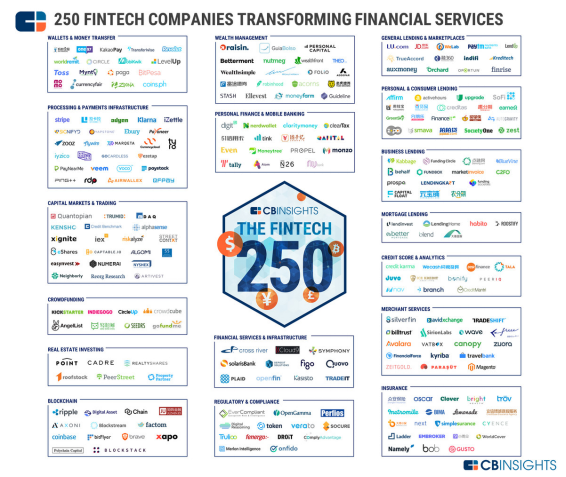 fintech250强出炉 桔子理财小微债权供应端分期乐上榜