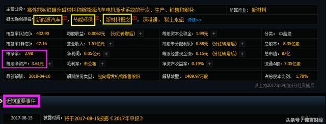 """""""节能环保黑马""""横空出世,净利润暴增8569%,目标三连板"""