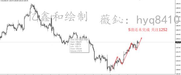 亿鑫和:7.21黄金价格基本持稳 周线收官有望连续收阳