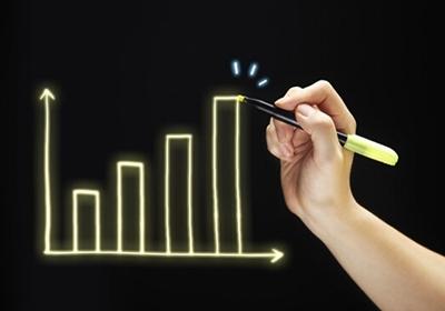 方处厚:7.22黄金本周行情解析及盈利回顾,下周一操作建议