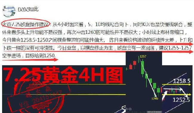 美联储FMOC决定黄金走势!7.26布林带缩口黄金继续修正