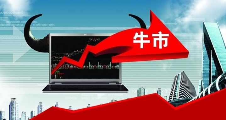 黄斌汉:创业板触底大涨!(附三机会)