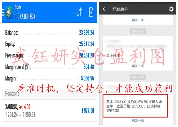 武钰妍:黄金日内坚定高空成功获利,附黄金空单解-套