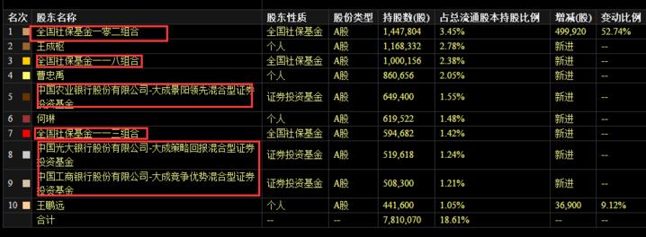 黄斌汉:退市常态化易引发估值变轨