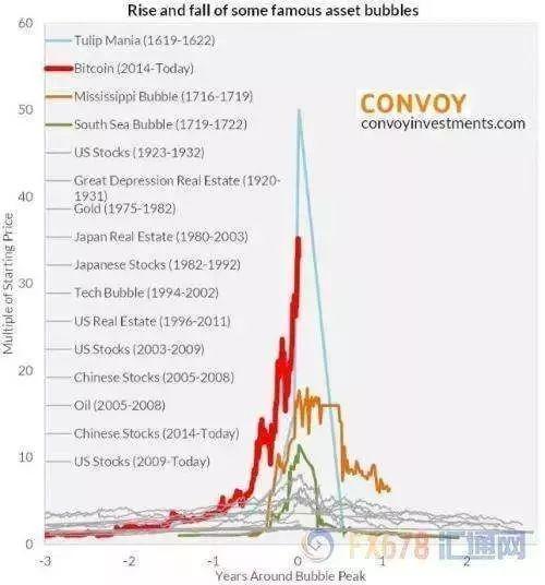 比特币最大骗局,那些一年赚了几个亿的人,从来不简单!