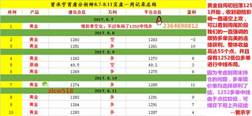8月第二周盈利图广告_副本.jpg