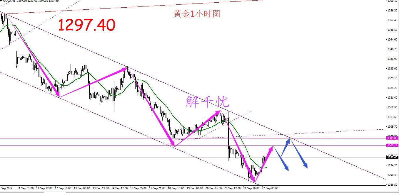 http://gold.cnfol.com/mingjiadianjin/20170923/25390538.shtml