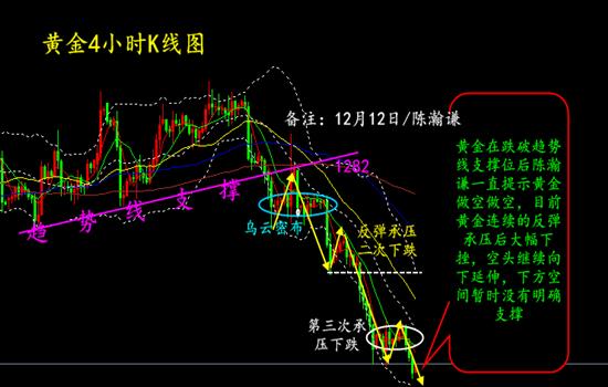 http://gold.cnfol.com/mingjiadianjin/20171212/25753310.shtml