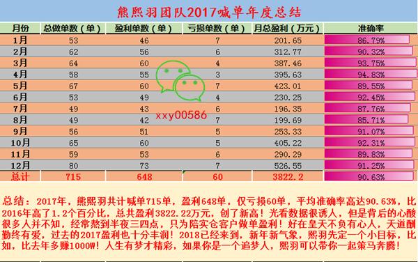 1.6盈利22_副本.png