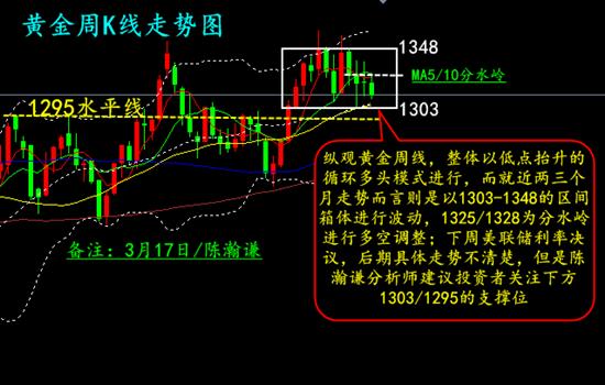 http://gold.cnfol.com/mingjiadianjin/20180317/26156574.shtml