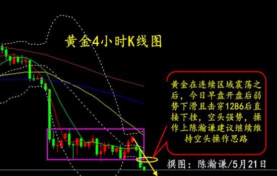 http://gold.cnfol.com/mingjiadianjin/20180521/26451842.shtml