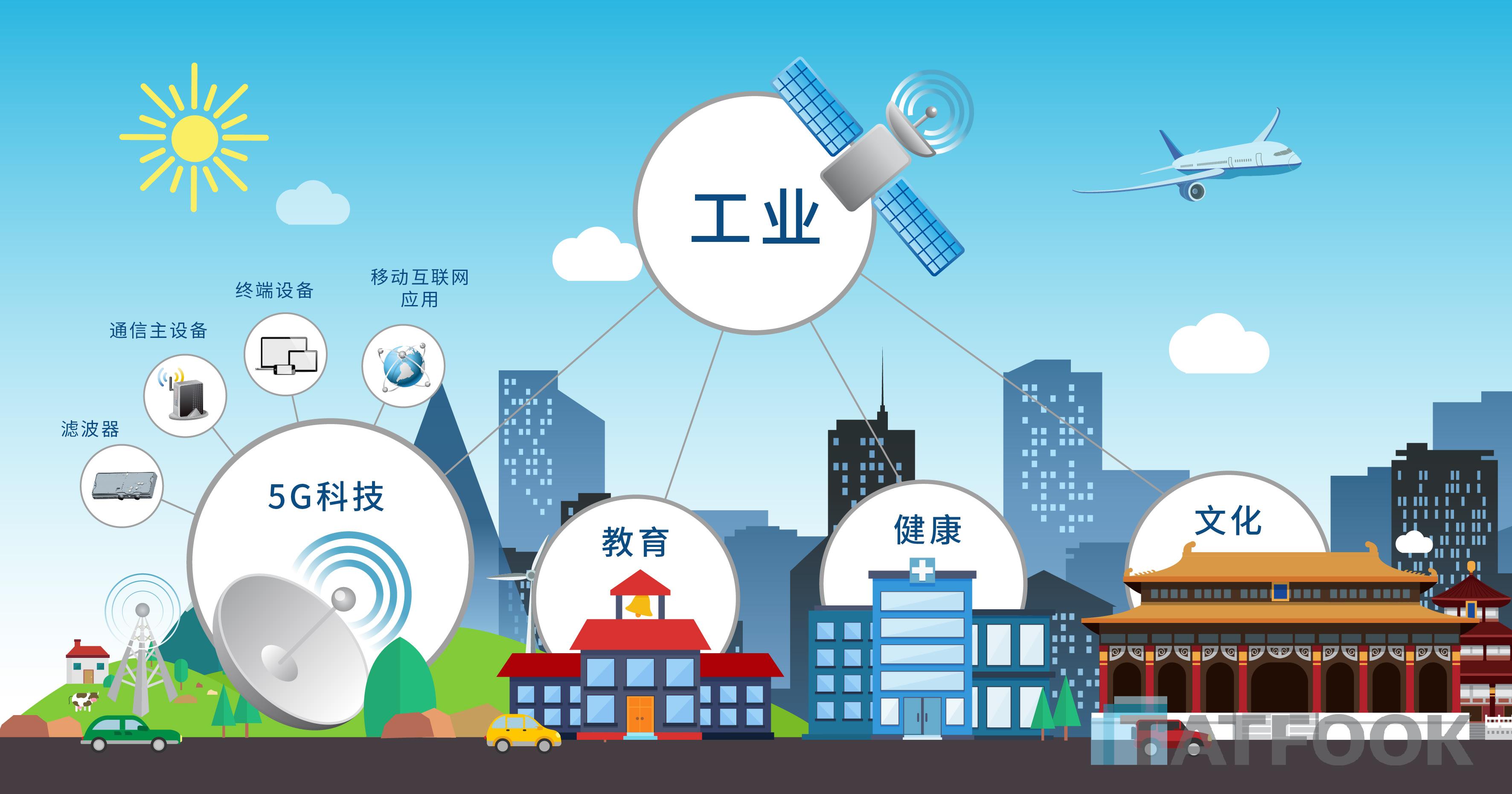 大富科技联合郑州港,打造全新5G大时代
