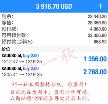 8.3 黄金多单盈利图.png