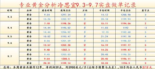 9.9盈利.jpg