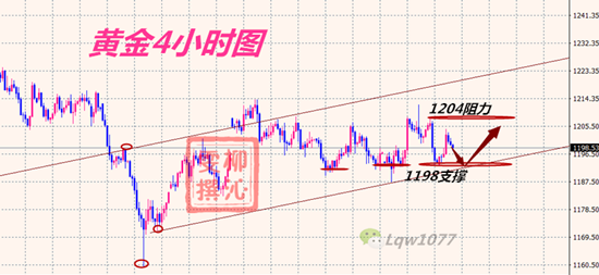 9.18黄金分析_副本.png