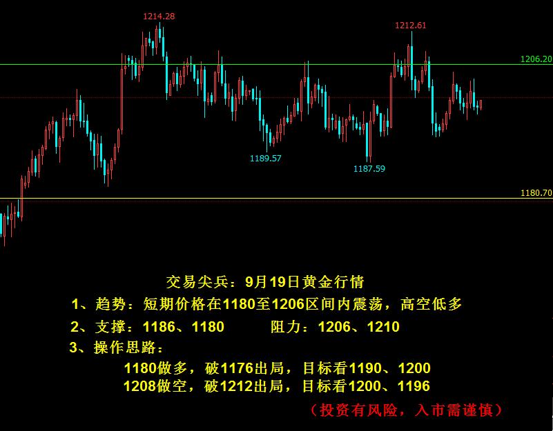 http://gold.cnfol.com.4466557.com/mingjiadianjin/20180919/26885711.shtml