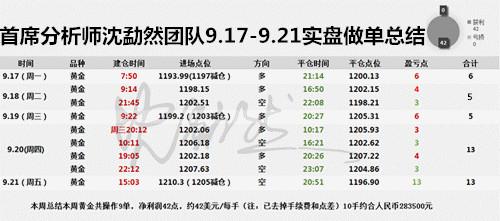 23盈利图_副本.jpg