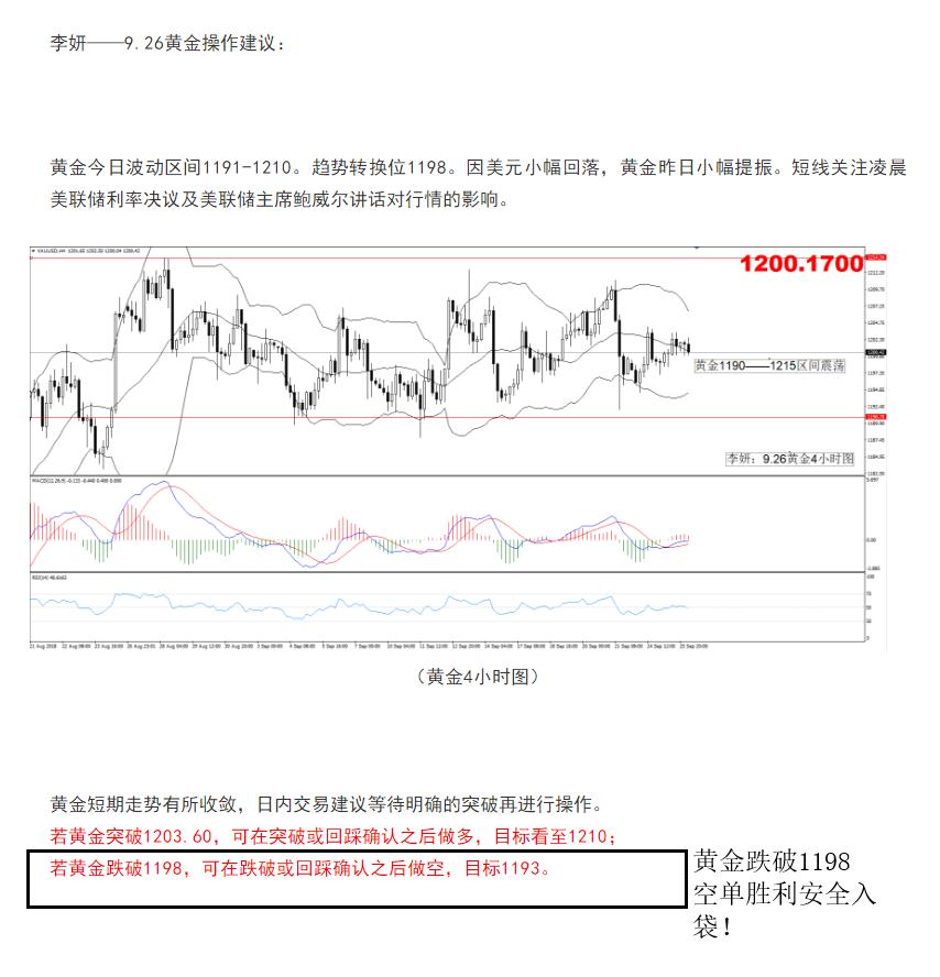 9.26黄金操作建议截图.png