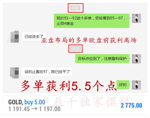 周四多单盈利.jpg